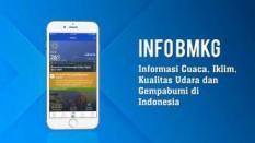 Ketahui Kondisi Cuaca Terkini dengan Info BMKG